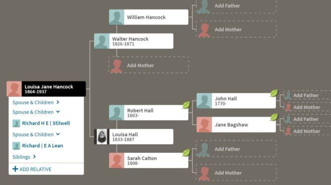 Hancock family tree genealogical chart